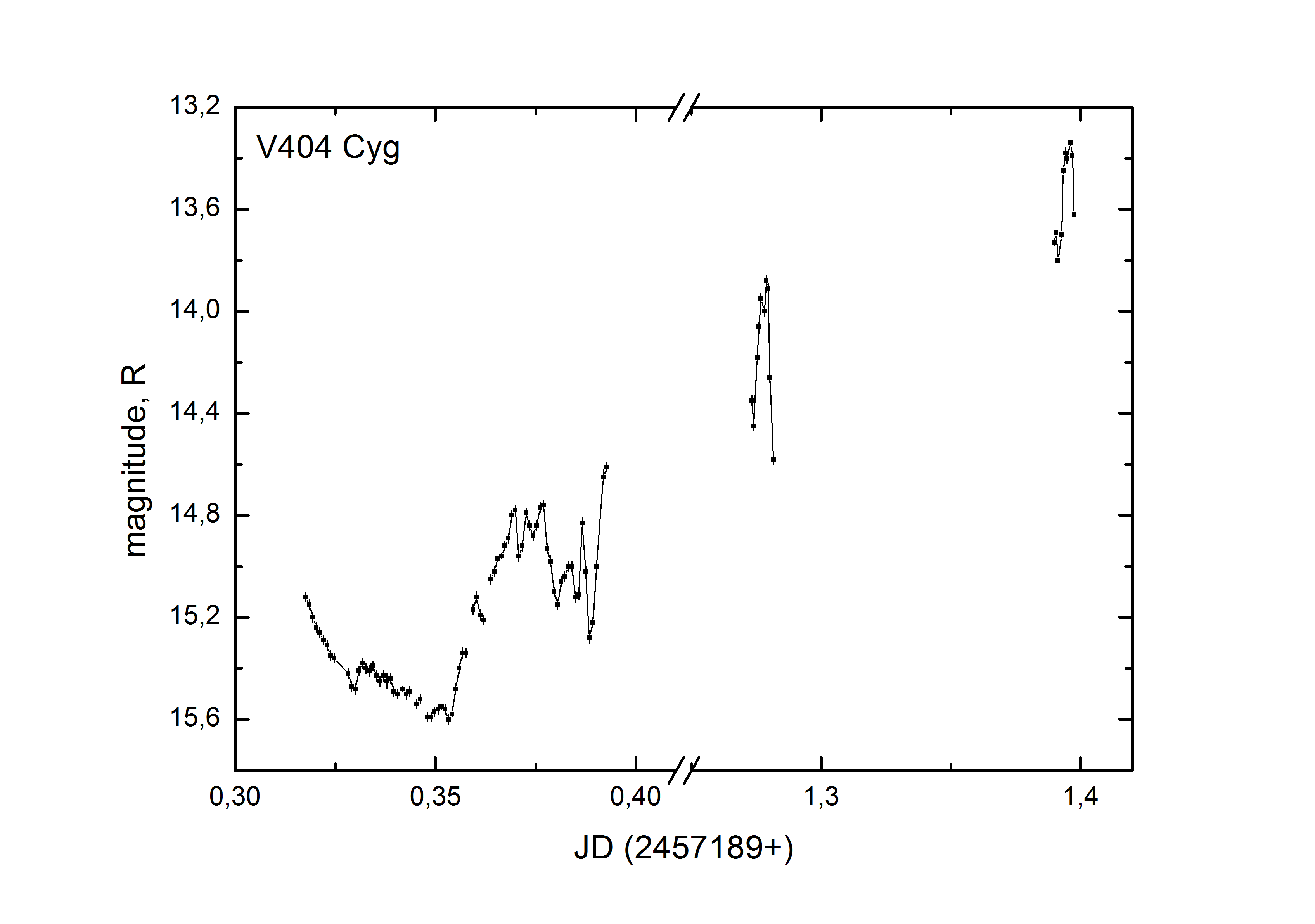 v404 lc
