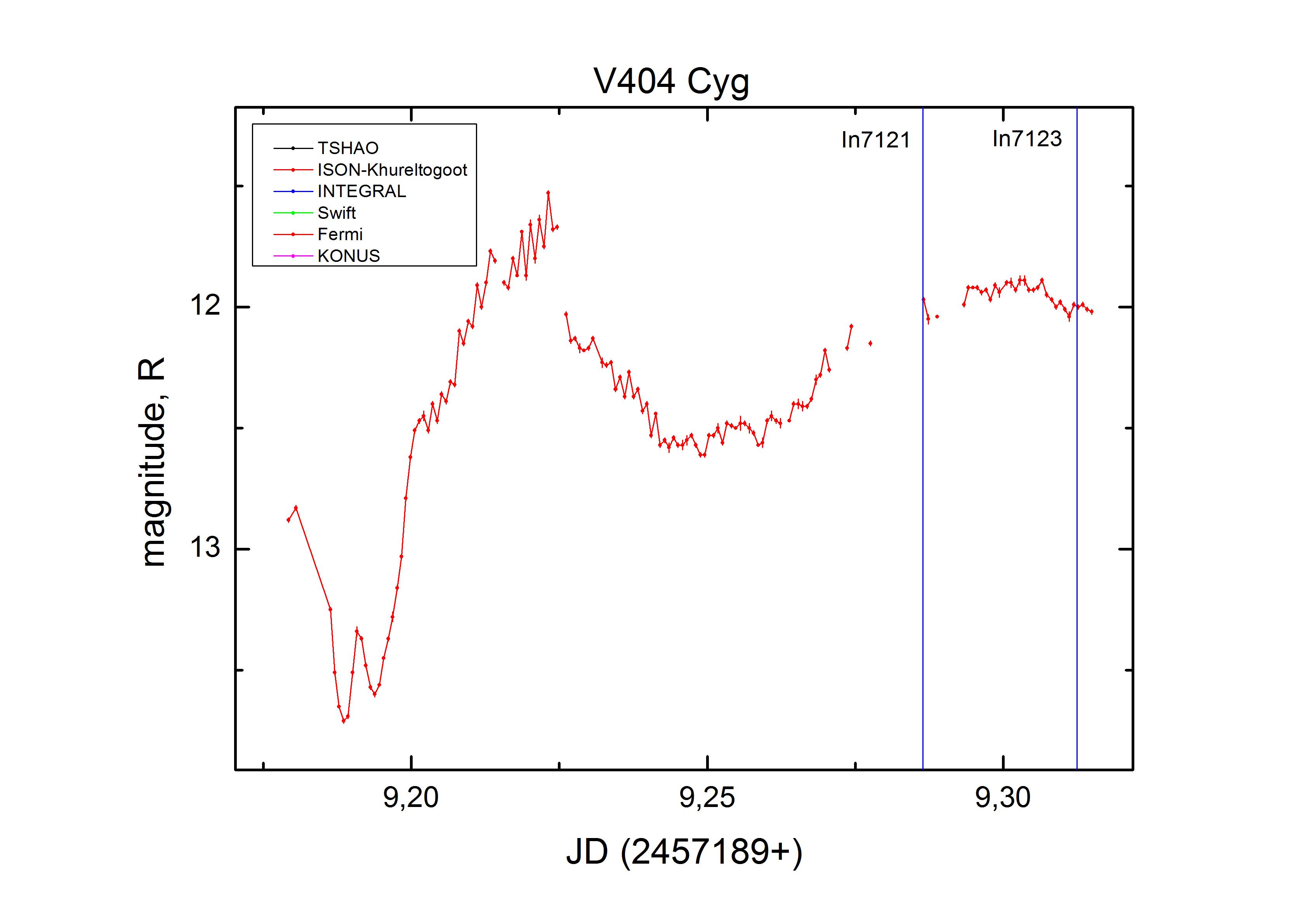 v404 v11f 9d